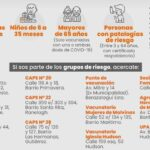 VACUNACION ANTIGRIPAL EN BERAZATEGUI